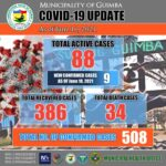 Covid19 update as of June 10, 2021 photo