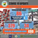 Covid19 Update as of June 9, 2021 photo