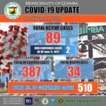 Covid19 Update as of June 11, 2021 photo