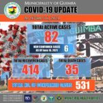 Covid19 Update as of June 16, 2021 photo