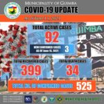 Covid19 Update as of June 15, 2021 photo