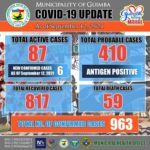 COVID-19 Update as of September 12, 2021 photo