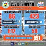 COVID-19 Update as of September 11, 2021 photo
