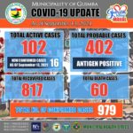 COVID-19 Update as of September 13, 2021 photo