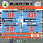 COVID-19 Update as of September 16, 2021 photo