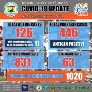 COVID-19 Update as of September 17, 2021 photo