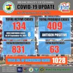 COVID-19 Update as of September 18, 2021 photo