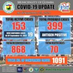 COVID-19 Update as of September 23, 2021 photo
