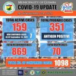 COVID-19 Update as of September 24, 2021 photo