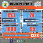 COVID-19 Update as of October 16, 2021 photo