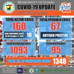 COVID-19 Update as of October 17, 2021 photo